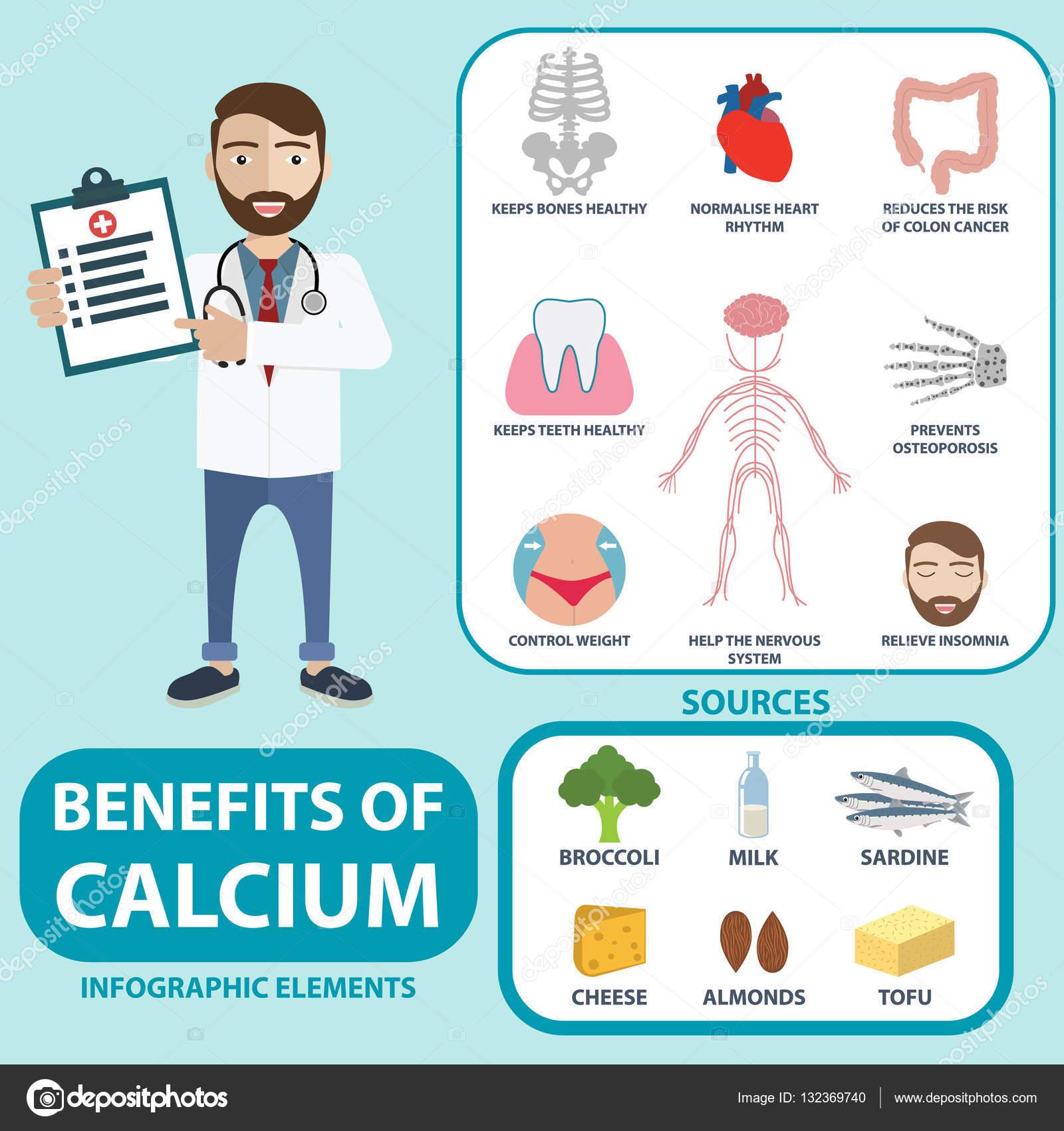 Benefits of calcium infographic elements. — Stock Vector ...