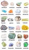 kolekce různých nerostných surovin s názvy