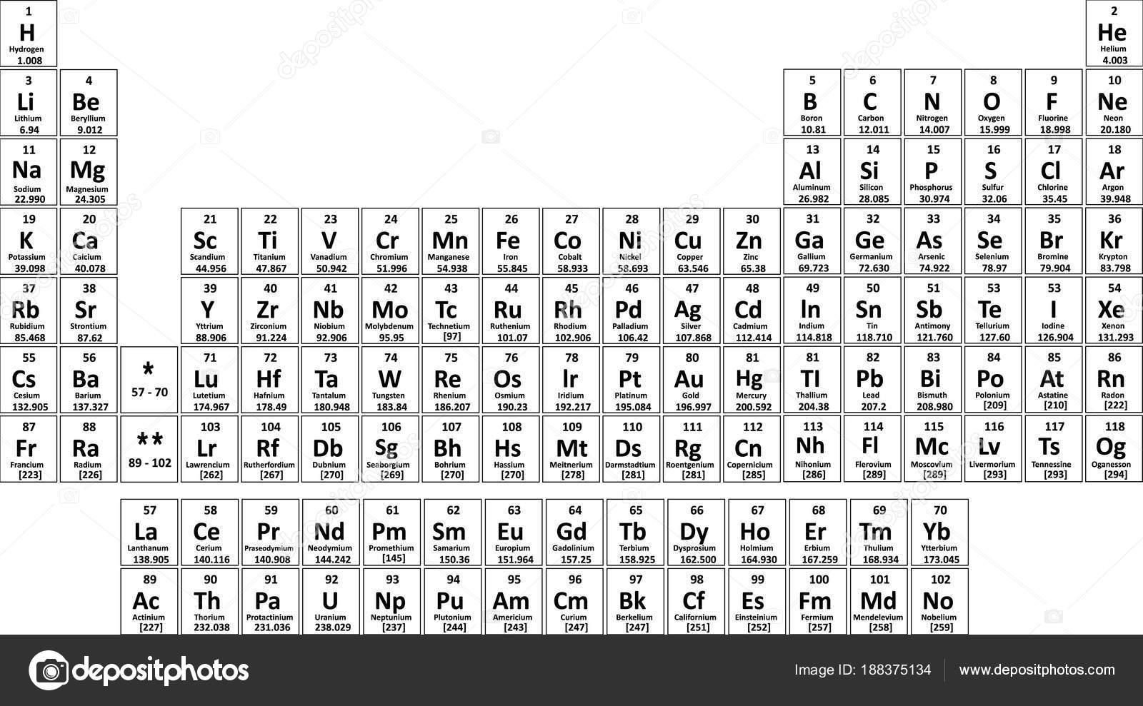 Tabla periodica de los elementos vector de stock grebeshkovmaxim tabla periodica de los elementos vector de stock urtaz Gallery