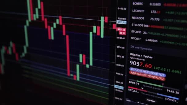 Bitcoin online crypto valuta, részvénypiacok, idézetek, tőzsdei grafikon. Bitcoin, etherium.