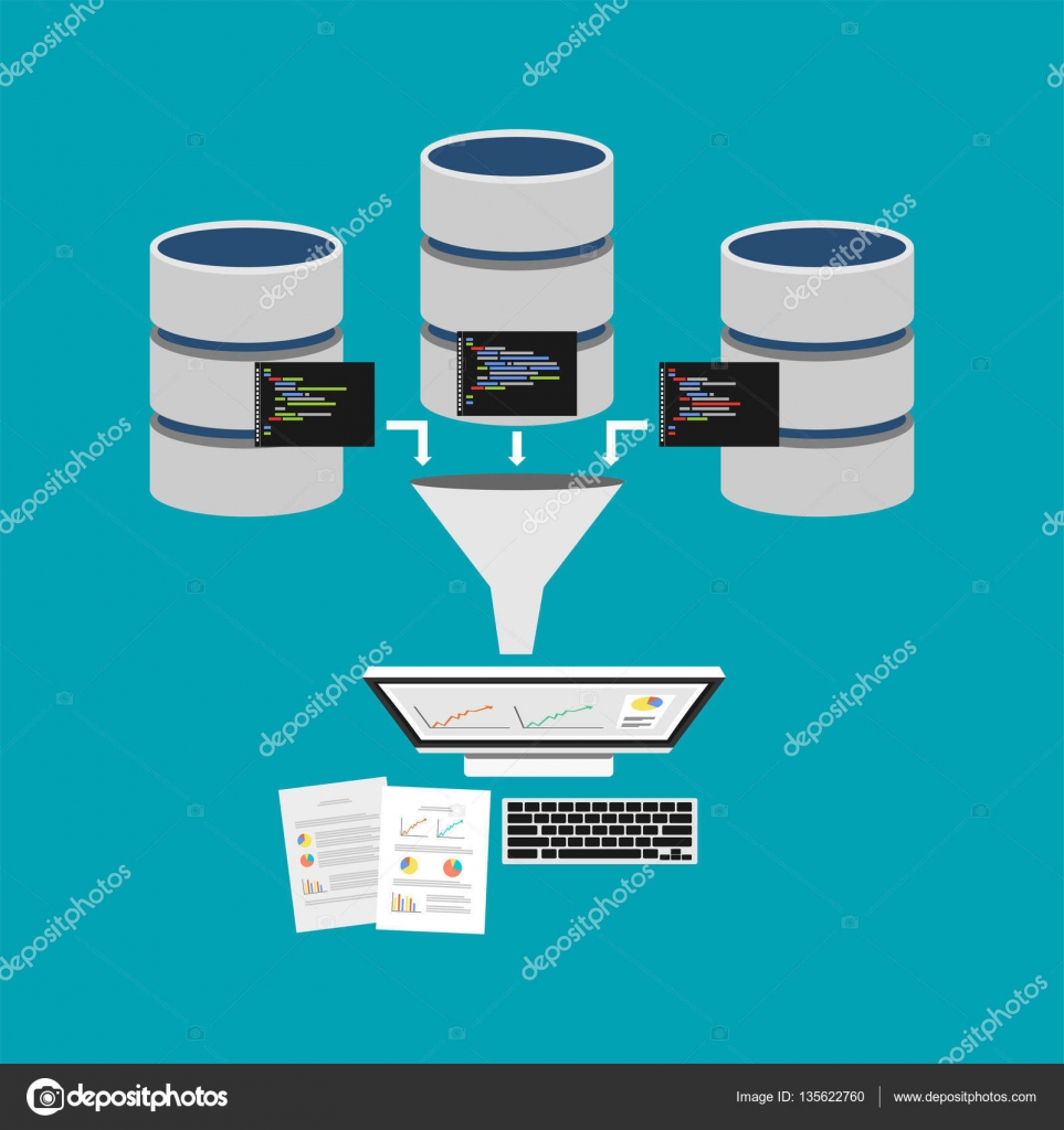 Data mining the mushroom database