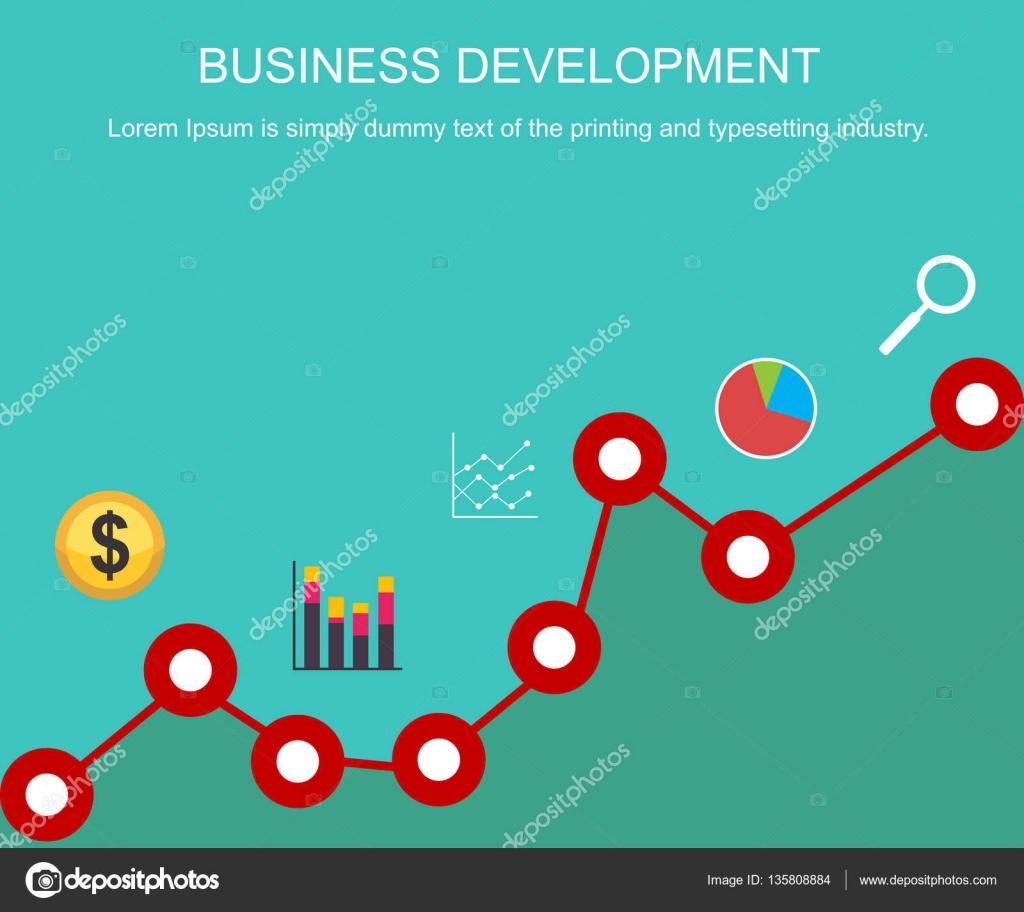 Concept De Developpement Commercial Conception De La Banniere