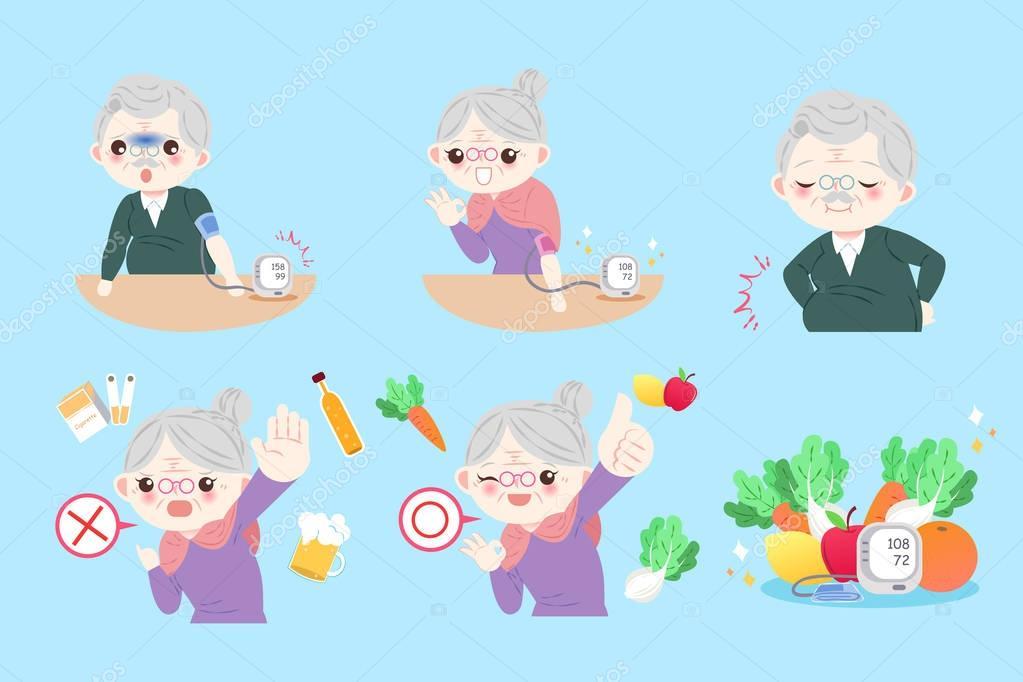 Dibujos: hipertenso dibujo - ancianos con hipertensión..