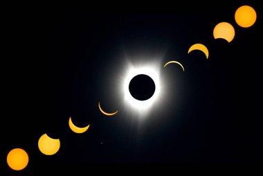 Total Solar Eclipse Progression