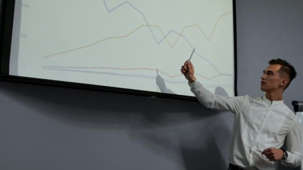 Mladý zaměstnanec společnosti v bílé košili hlášení o průběhu prací v uplynulém roce a plány pro rozvoj rušné čtvrti diagramu projektoru v