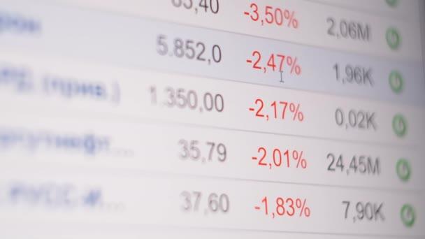 Auf dem Bildschirm Coronavirus Börsenkrise Bewegung. Globaler Markt mit negativem Chart. Konzept von finanzieller Stagnation, Rezession, Krise, Unternehmenszusammenbruch und wirtschaftlichem Zusammenbruch. Abwärtstrend