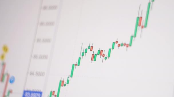 Digitální obrazovka s aktualizací statistiky, počet prodejů, procento, růst, pokles. Obchodní svícen graf graf obchodování na akciovém trhu investic. To je blbost. Trend grafu.