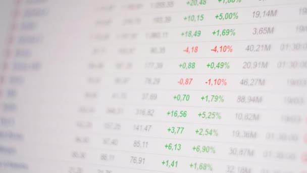 Digitaler Bildschirm mit aktualisierten Statistiken, Anzahl der Verkäufe, Prozentsatz, Wachstum, Rückgang. Business Candle Stick Diagramm des Aktienmarkthandels. Knackpunkt. Graphischer Trend.