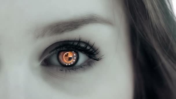 Technology in eye