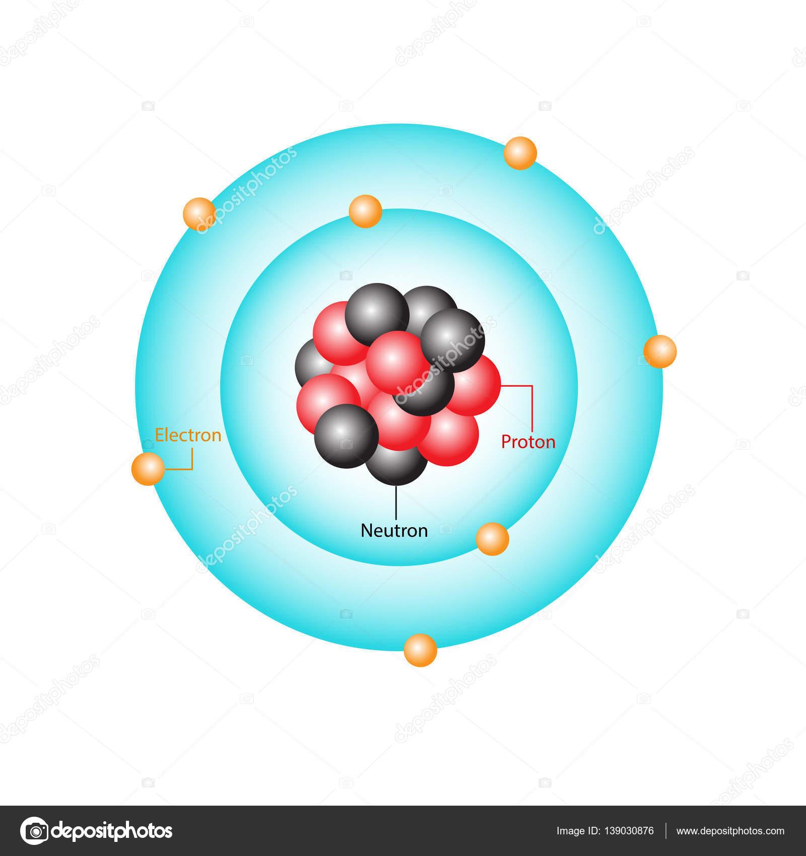 Bohr atomic model stock vector 7gengrafik 139030876 bohr atomic model of nitrogen atom vector by 7gengrafik pooptronica Gallery