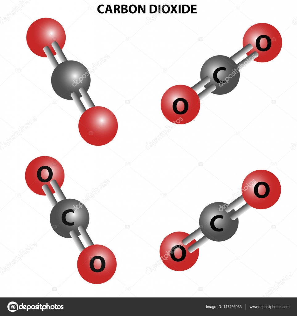 an analysis of the chemical co2 carbon dioxide Co2 stands for carbon dioxide (obviously) as per the law of constant proportions, a chemical compound always contains the same elements in a fixed proportion by mass in co, the mass ratio is 3:4 and in co2, 3:8 due to the above reasons, the chemical formula of carbon monoxide is co.