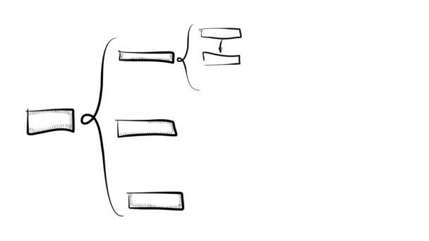 Organizational Chart Sketches (Plain + Colors)