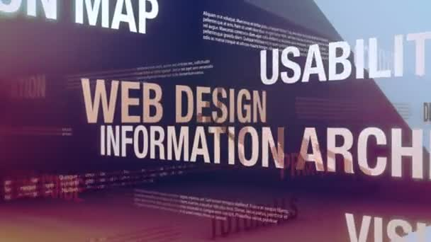 web design související pojmy