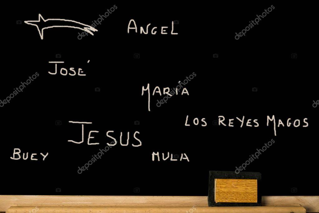Concept Christmas card in spanish language — Stock Photo © Risia ...