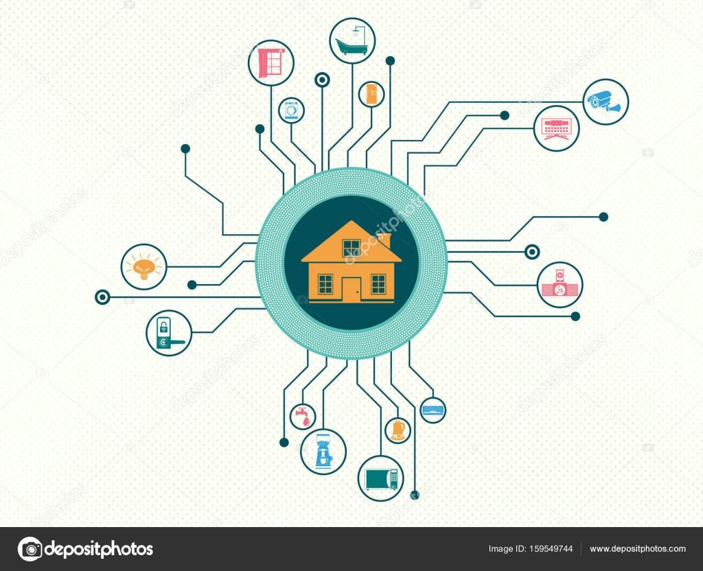 Intelligentes Haus und Internet der Dinge-Konzept — Stockvektor ...