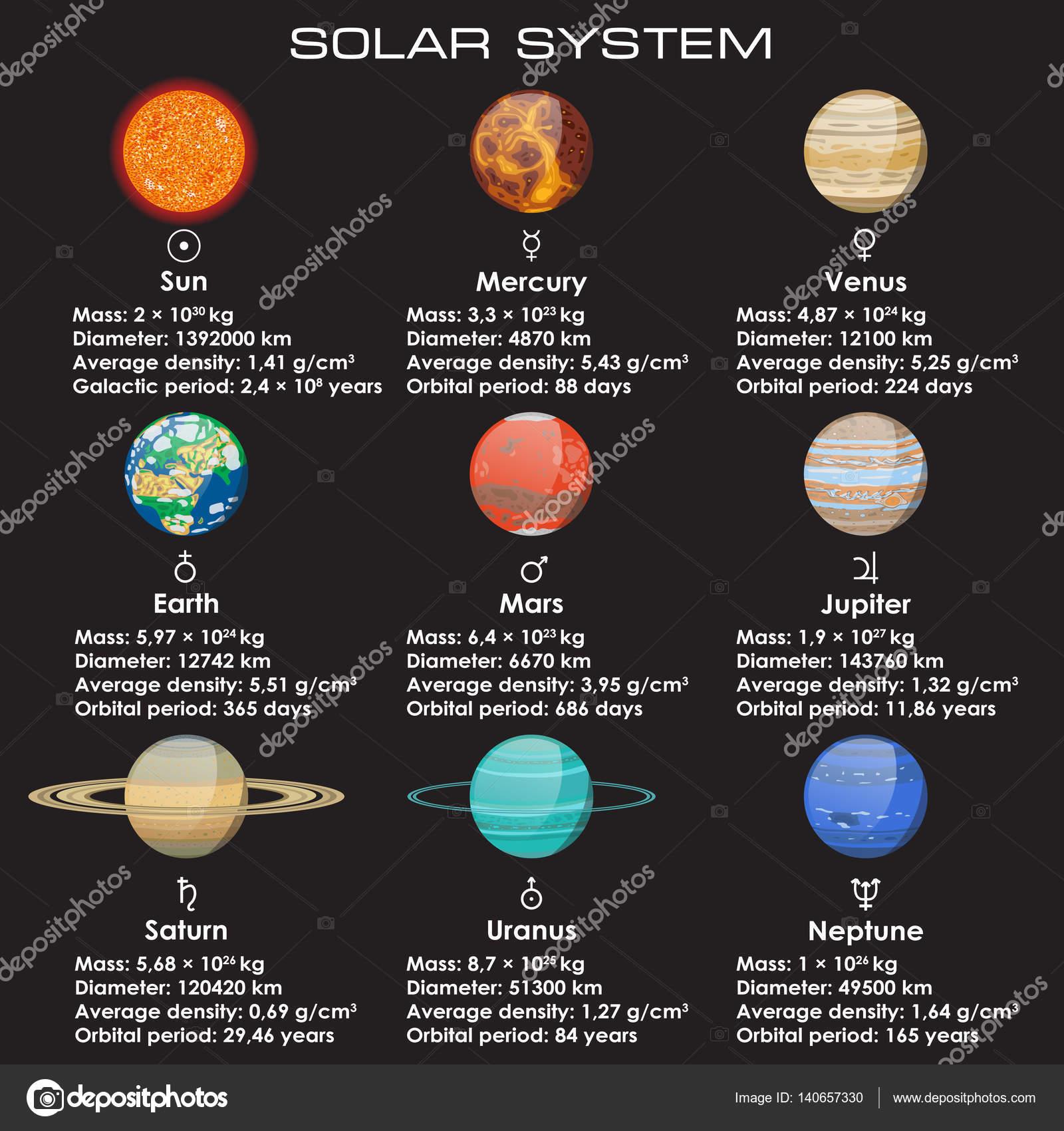 foto conjunto de planetas del sistema solar conjunto de planetas