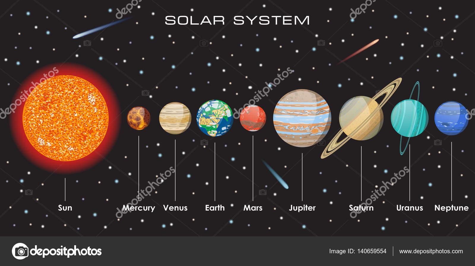 solar system vector - photo #34