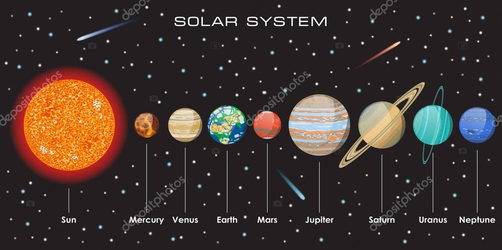 E B Cf E C B A B C F Eff as well D Fc Adc C in addition Learning About The Solar System For Kids besides Solar additionally . on diagram of the solar system printable