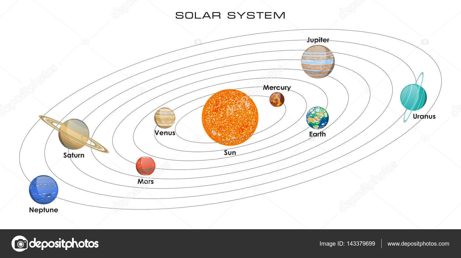 depositphotos_143379699 stock illustration vector solar system with planets