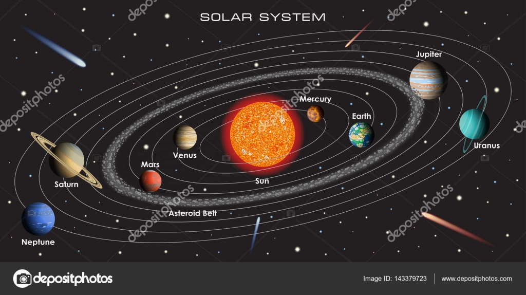 Vector solar system with planets stock vector d1min 143379723 vector illustration of our solar system with gradient planets and asteroid belt on dark background vector by d1min pooptronica Images