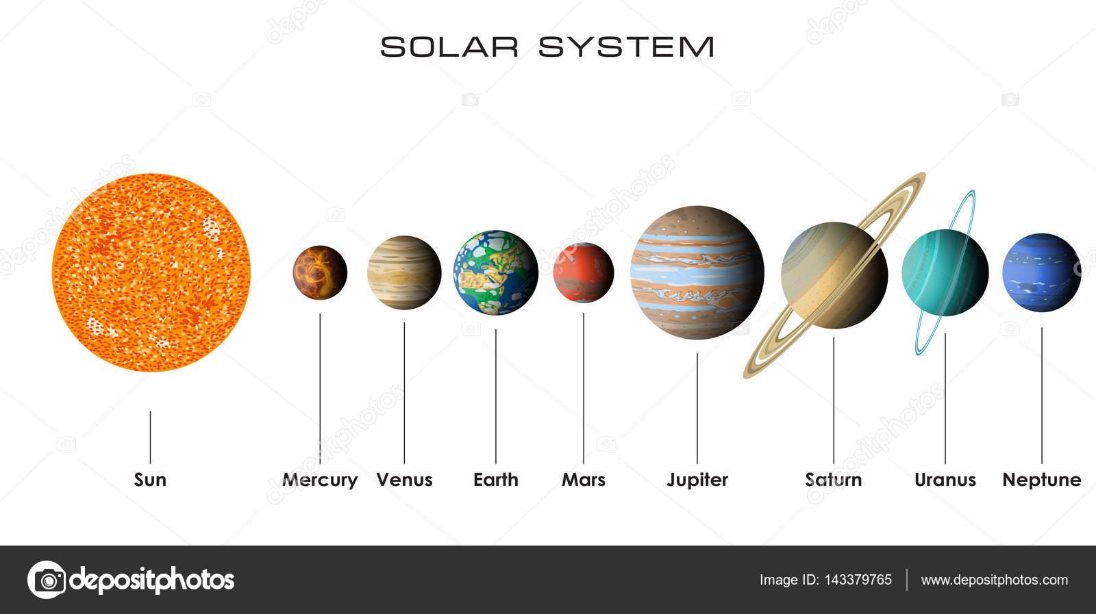 Planetas Sistema Solar Fondo Blanco