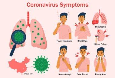 Düz dizayn Coronavirüs semptomları Infographics. Sağlık konsepti. Vektör