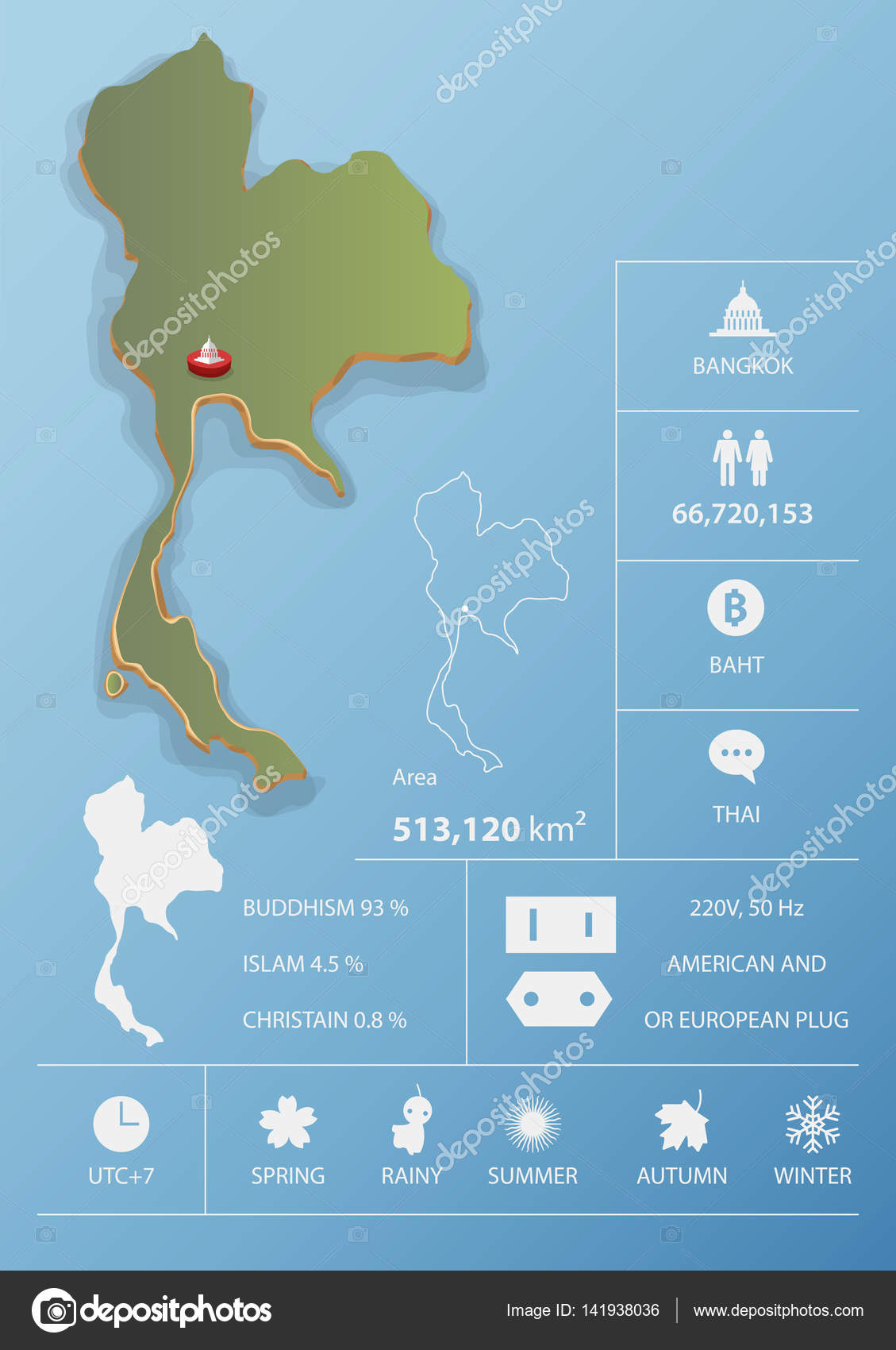 Bangkok, Kingdom of Thailand map and travel Infographic template ...