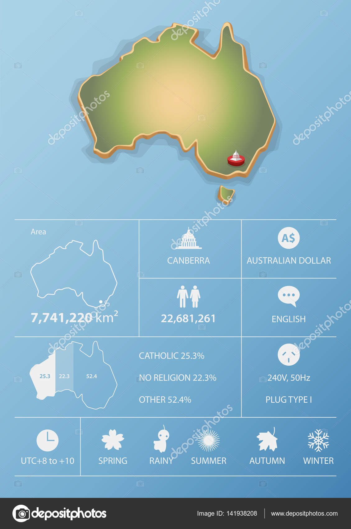 Map Canberra Australia.Canberra Australia Map And Travel Infographic Template Design
