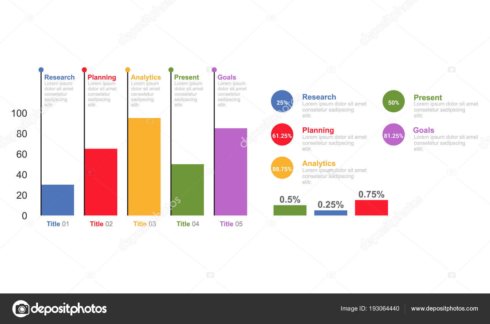 bar chart infographic design template five option percentage process