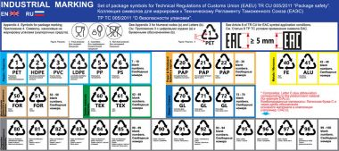 Vector set of package marking recycling symbols and materials codes of Technical Regulations TR CU 005/2011. Package icons marks. Package marking labeling rules in English and Russian. 005/2011 icon