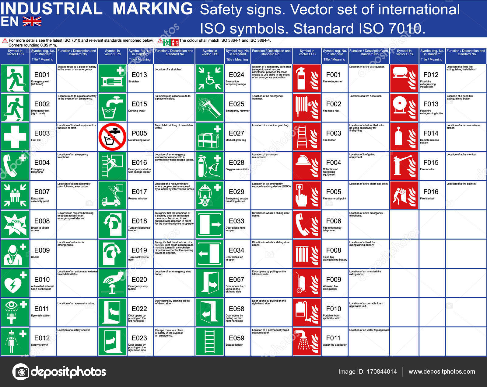 Of vector safety signs buildings and other applications set iso set of vector safety signs buildings and other applications set iso 7010 standardized vector safety symbols biocorpaavc Image collections
