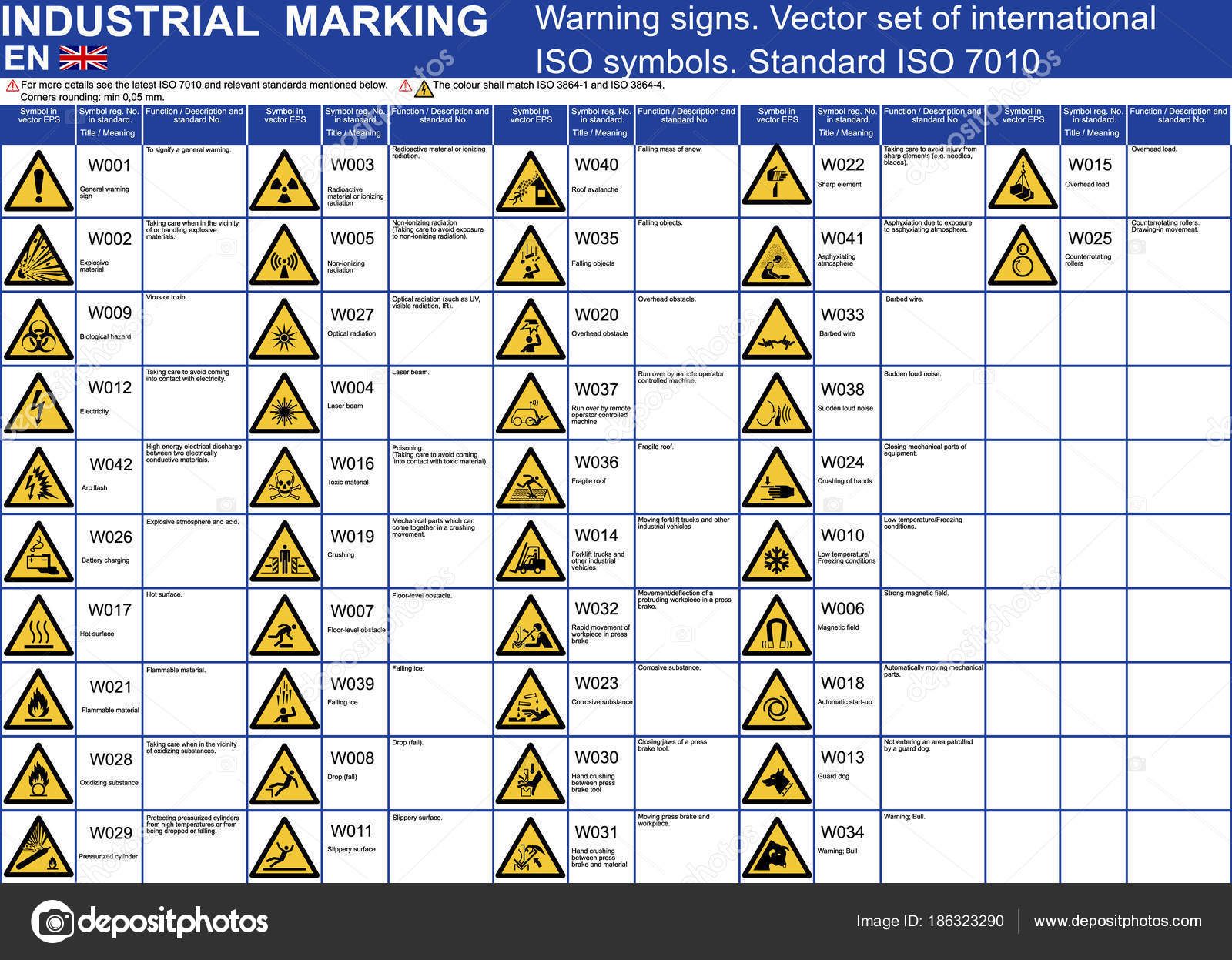 Set vector warning signs symbols icons iso 7010 standard vector set vector warning signs symbols icons iso 7010 standard vector stock vector biocorpaavc Image collections