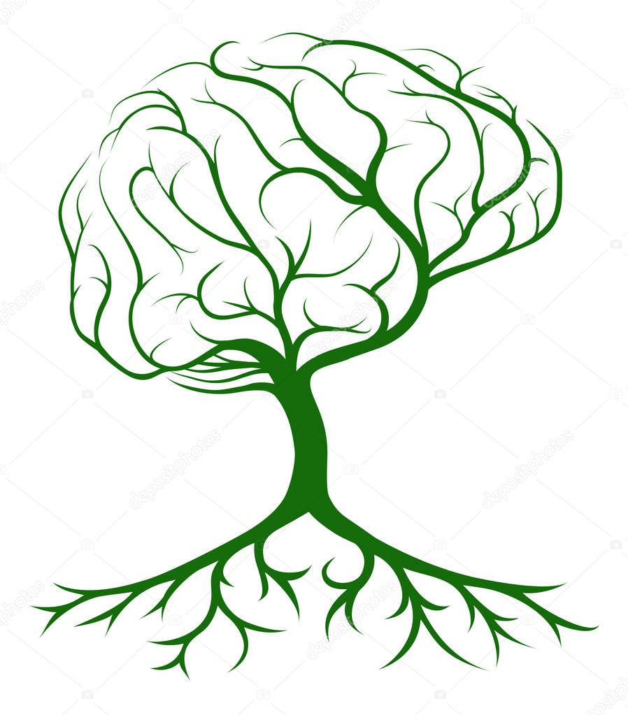 Brain Tree Icon