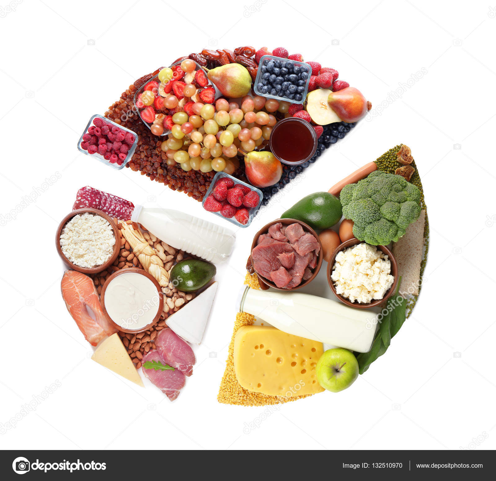 Pie chart of food products stock photo belchonock 132510970 pie chart of food products stock photo nvjuhfo Image collections