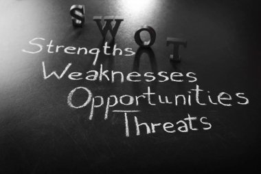 Letters SWOT and text STRENGTHS WEAKNESSES OPPORTUNITIES THREATS written with chalk on blackboard background