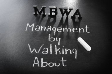 Letters MBWA and text MANAGEMENT BY WALKING ABOUT written with chalk on blackboard background