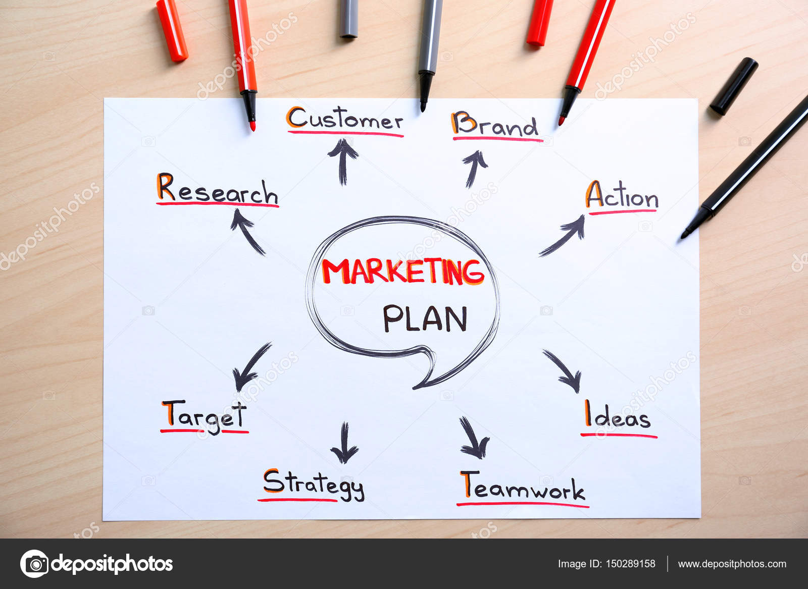 Marketing Konzept Vorlage Stockfoto Belchonock 150289158