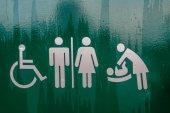 WC toaleta znamení, matka místnosti a zakázáno znamení zelená s stříbrným postavy