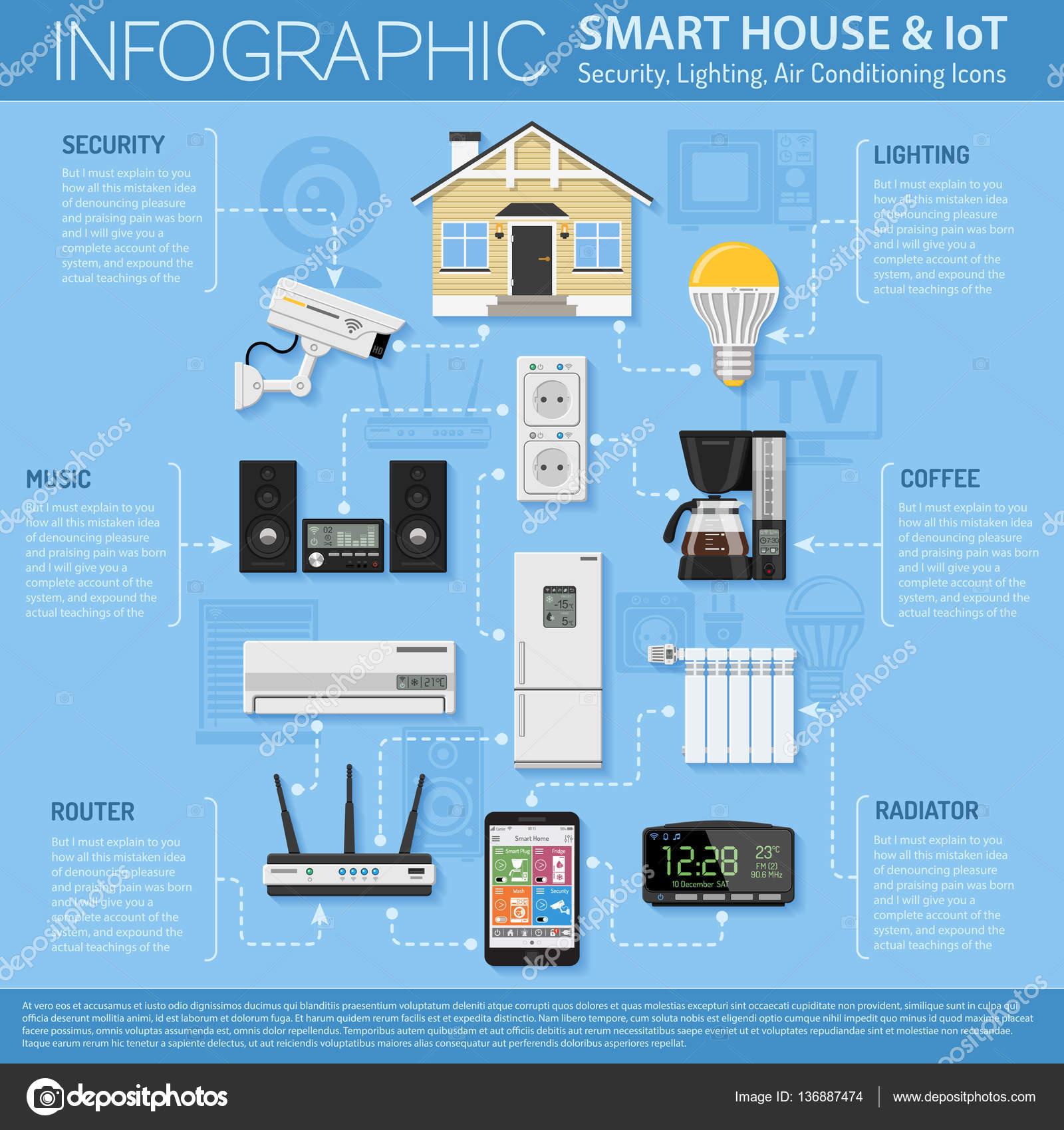 Intelligentes Haus und Internet der Dinge — Stockvektor © TAlexey ...