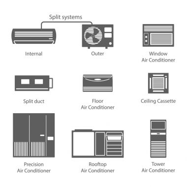 Types of air conditioners icons set vector stock. Conditioners black icons isolated