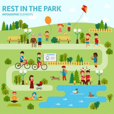 Rest in the park infographic elements flat vector design. People spend time relaxing in nature. Parents and children are walking in the park, a couple in love is sitting at the bench. Man, woman set