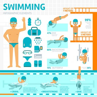 Swimming pool flat infographic elements and types of swim backstroke, butterfly, crawl, breaststroke, dive vector stock illustration. Man in the pool