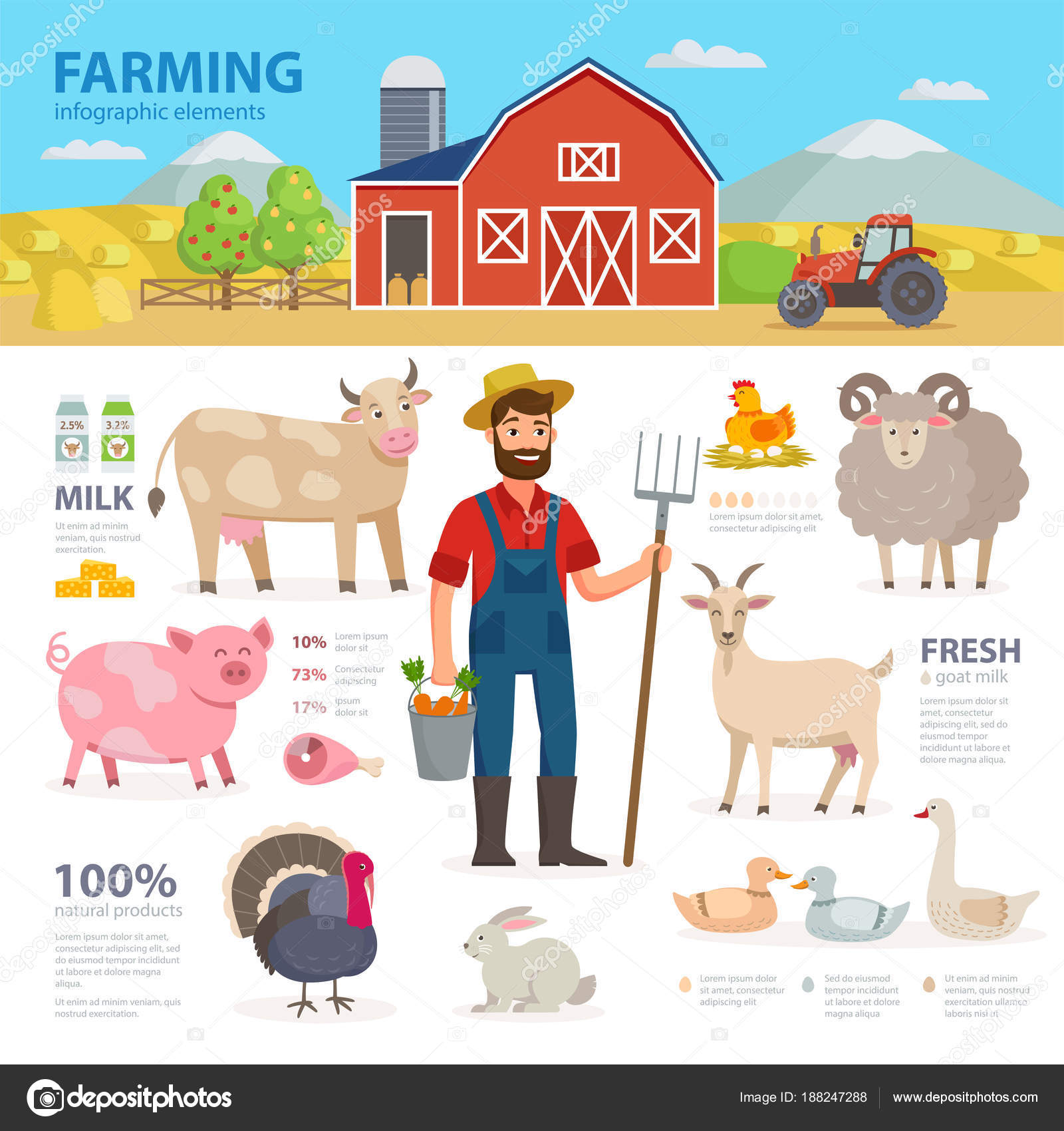 Farmer Farm Animals Equipment Barn Tractor Landscape Large Set Of Vector Flat Illustrations Isolated On White Background Eco Farming Concept