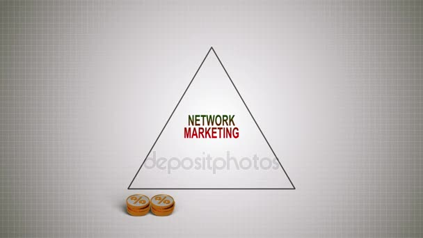 Network marketing is a pyramid