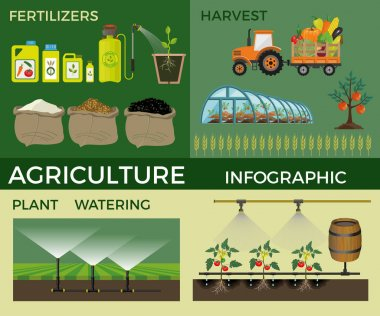 Agricultural and fertilizer