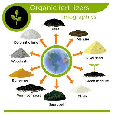 Organic fertilizers vector