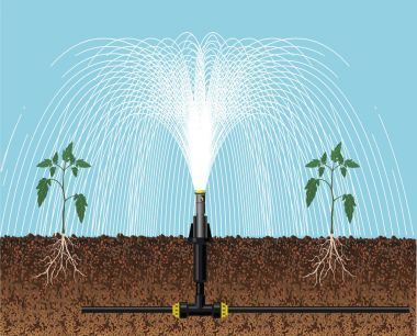 Automatic irrigation sprinklers