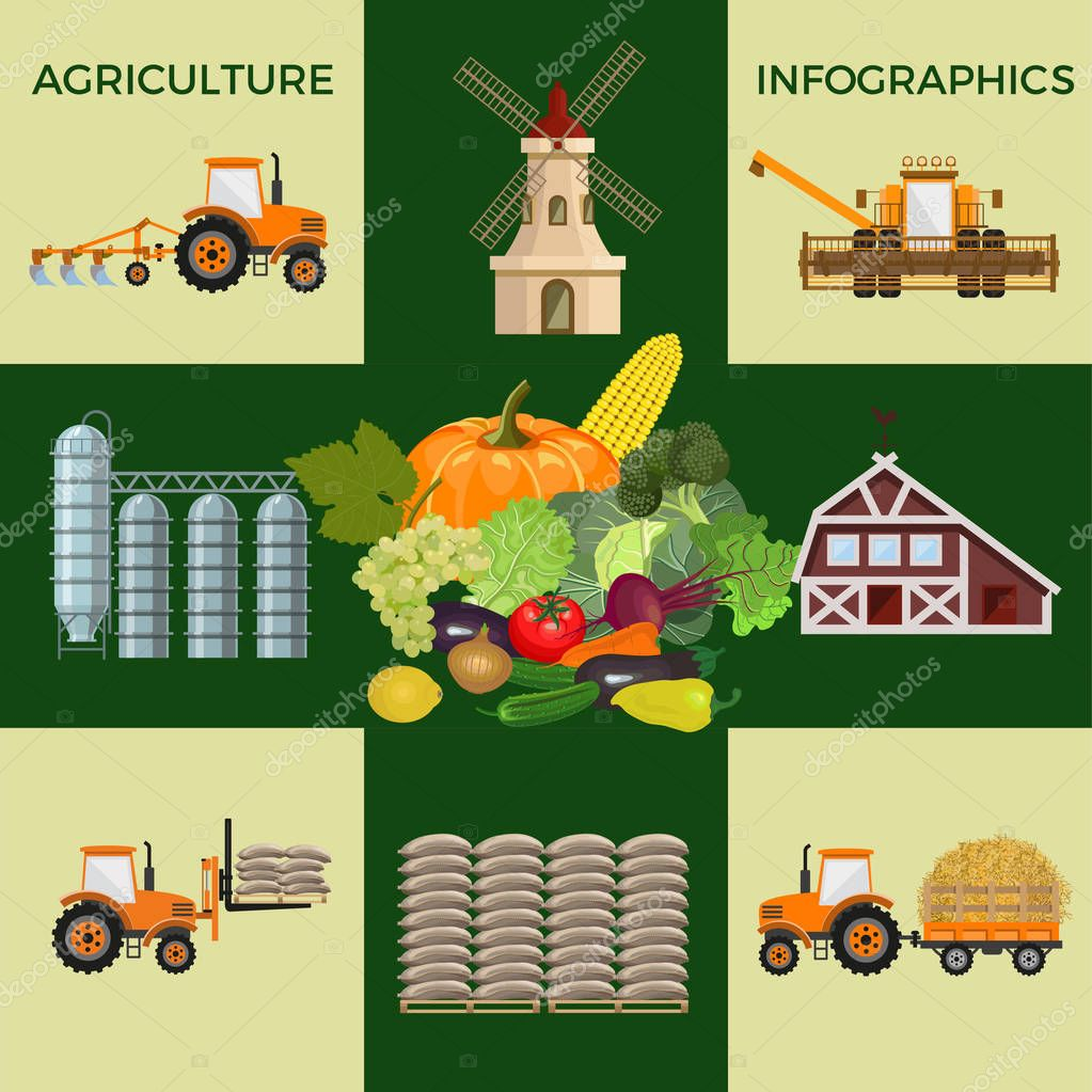 Agricultural and farming