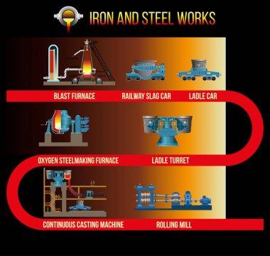 Mechanical equipment of metallurgical plants