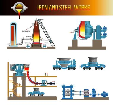 Mechanical equipment of metallurgical plants